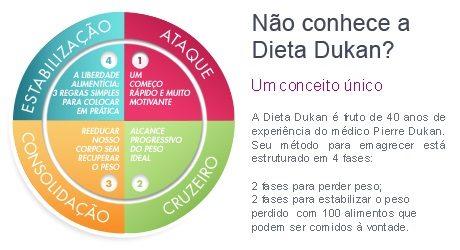 dukan, dieta, saúde, emagrecer, 4 fases, cruzeiro, ataque, indução, estabilização
