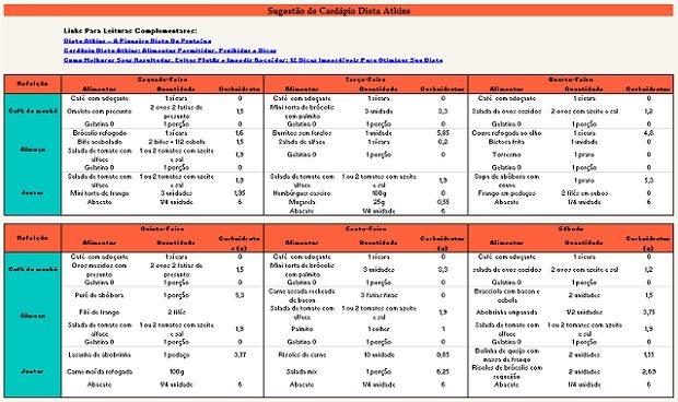 Cardápio, dieta, atkins, emagrecer, saúde