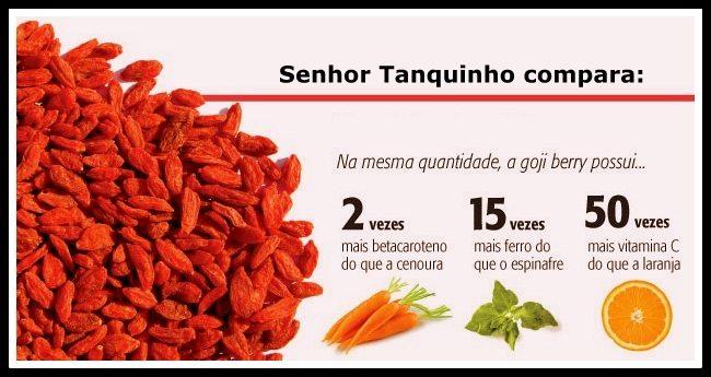 Senhor Tanquinho compara