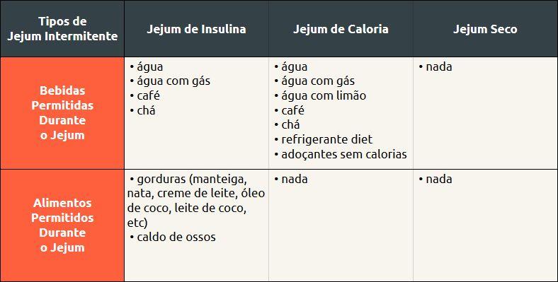 tabela tipos de ji