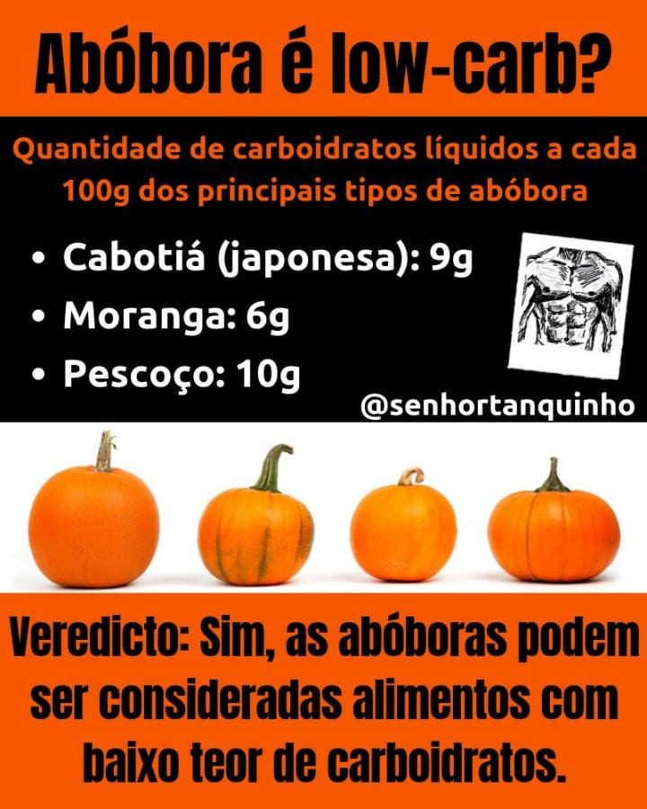 Imagem mostrando que a abobóra é sim um alimento low carbe com as quantidades de carboidratos de 3 tipos de abóboras
