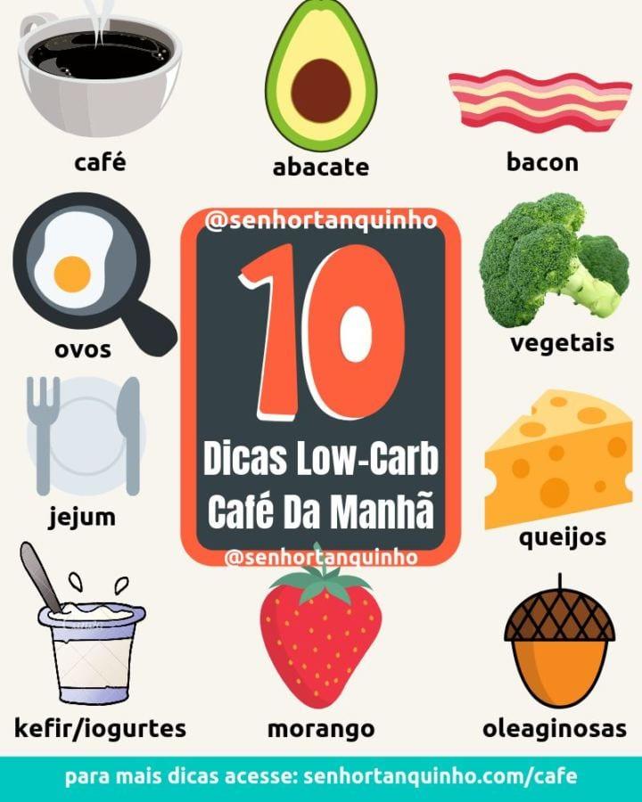 Infográfico resumo com 10 opções de café da manhã e lanche da tarde para a dieta low-carb e cetogênica