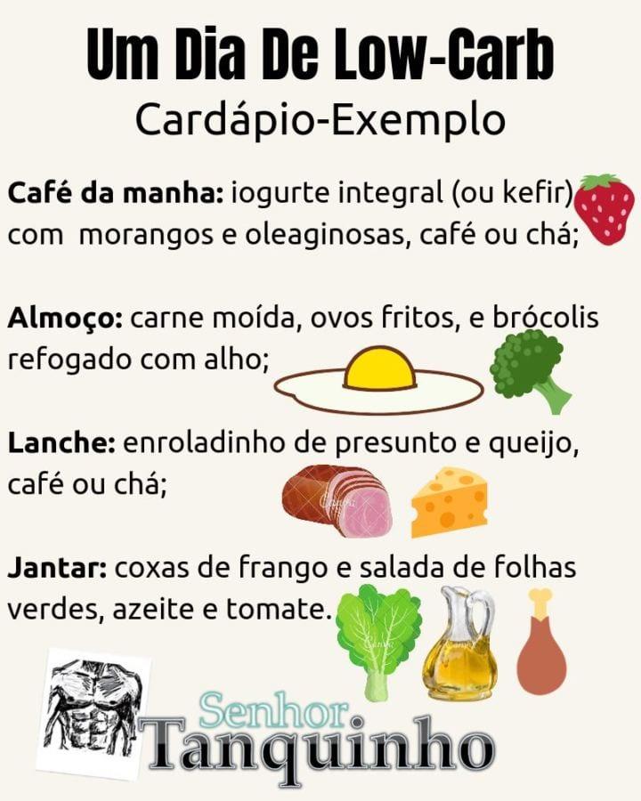 Imagem contendo Cardápio Exemplo Para 1 Dia De Dieta Low-Carb Ou Cetogênica