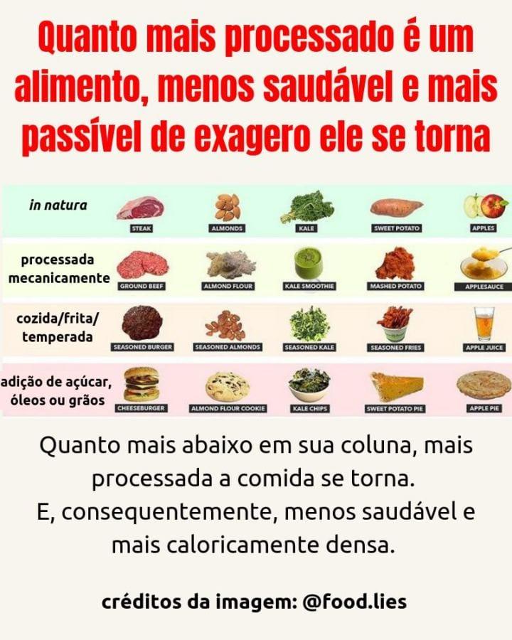 Quanto mais processada é uma comida, mais compulsiva ela se torna e menos saciante.
